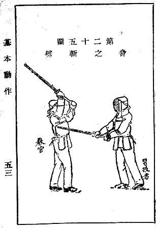 Chinese Translation of a Jukendo Manual 1928