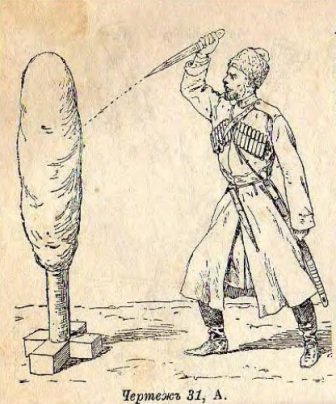 Drill for Cossack Service 1899