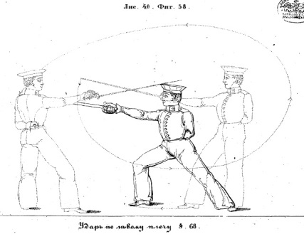 Rules for the Art of Fencing by Sokolov 1843