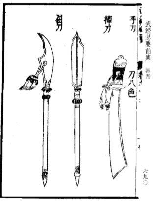 Wu Ying Zongyao