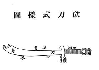 Yin Yuzhang